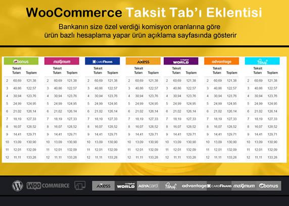 WooCommerce Taksit Tabı